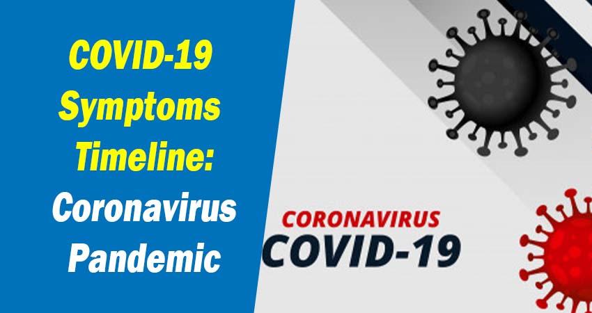 COVID-19 Symptoms Timeline: Coronavirus Pandemic